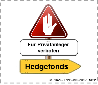 Investmentfonds oder Hedgefonds
