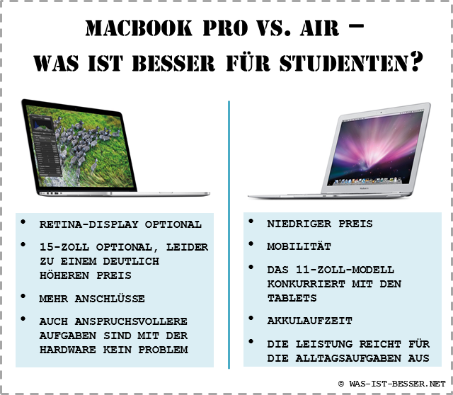 MacBook Pro oder MacBook Air